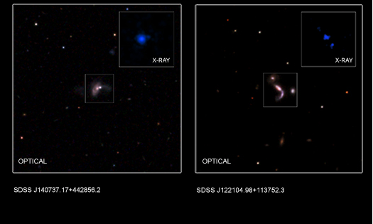 Astronomers detected five pairs of Supermassive Black Holes