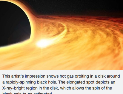 Some black holes spin at about half the speed of light!