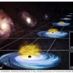 Dark Energy may get stronger over time!