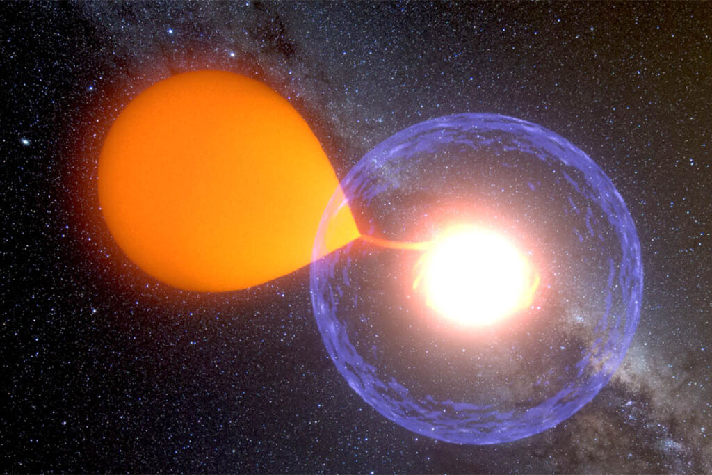Novae originate in binary systems where a white dwarf picks-up gas from a sun-like companion. NASA's Goddard Space Flight Center/S. Wiessinger