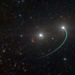 Nearest black hole to Earth discovered!