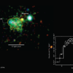 #AthenaNuggets: Squeezing of Pulsar Wind Nebulae, by Diego F. Torres